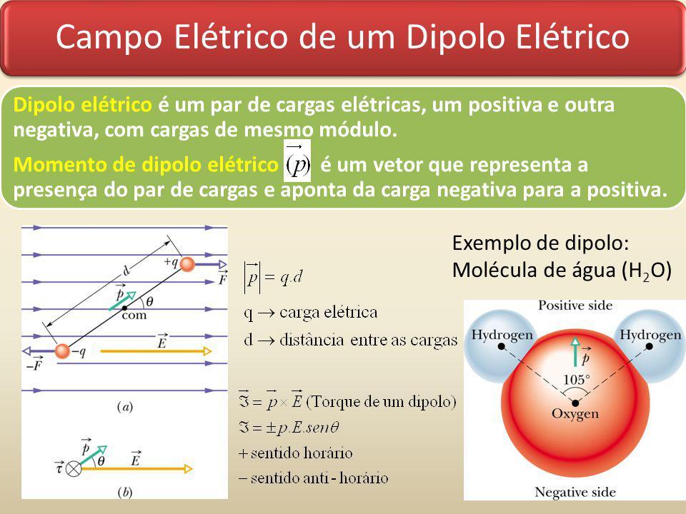 Campo Elétrico de um Dipolo Elétrico Dipolo elétrico é um par de cargas elétricas, um positiva e outra negativa, com cargas de mesmo módulo. Momento d