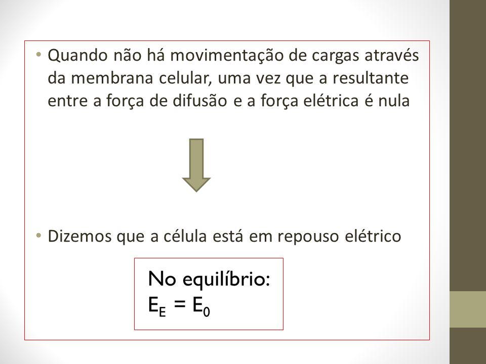 Quando não há movimentação de cargas através da membrana celular, uma vez que a resultante entre a força de difusão e a força elétrica é nula Dizemos que a célula está em repouso elétrico