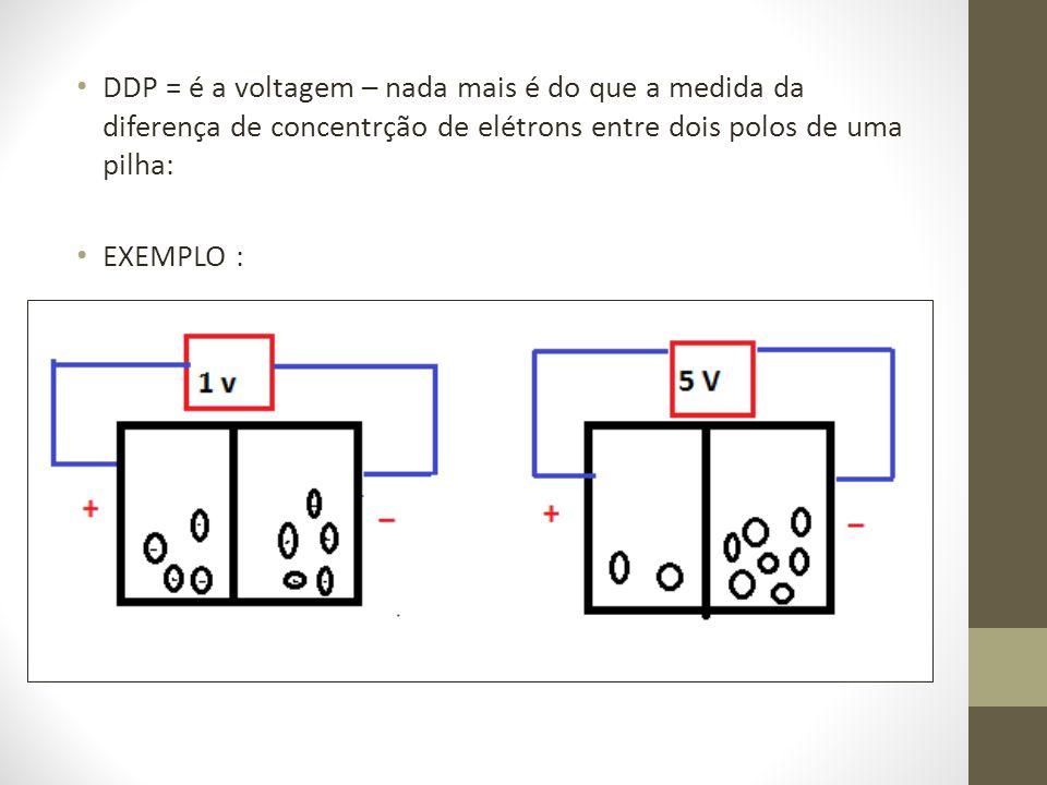 DDP = é a voltagem – nada mais é do que a medida da diferença de concentrção de elétrons entre dois polos de uma pilha: EXEMPLO :