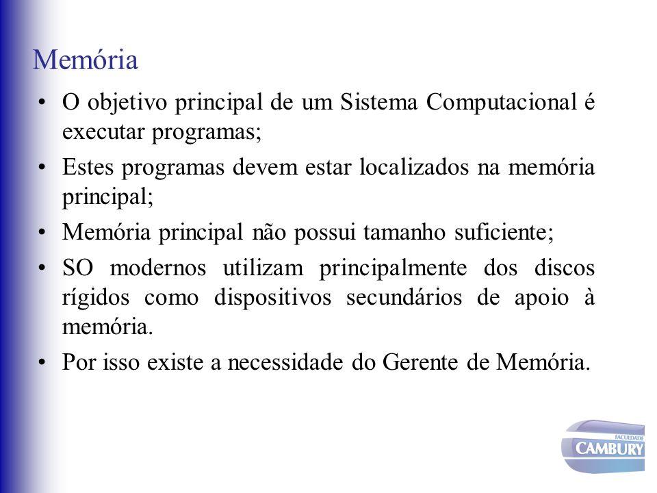 Memória O objetivo principal de um Sistema Computacional é executar programas; Estes programas devem estar localizados na memória principal; Memória p