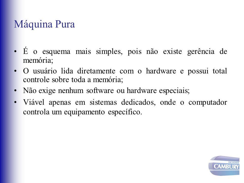 Máquina Pura É o esquema mais simples, pois não existe gerência de memória; O usuário lida diretamente com o hardware e possui total controle sobre to