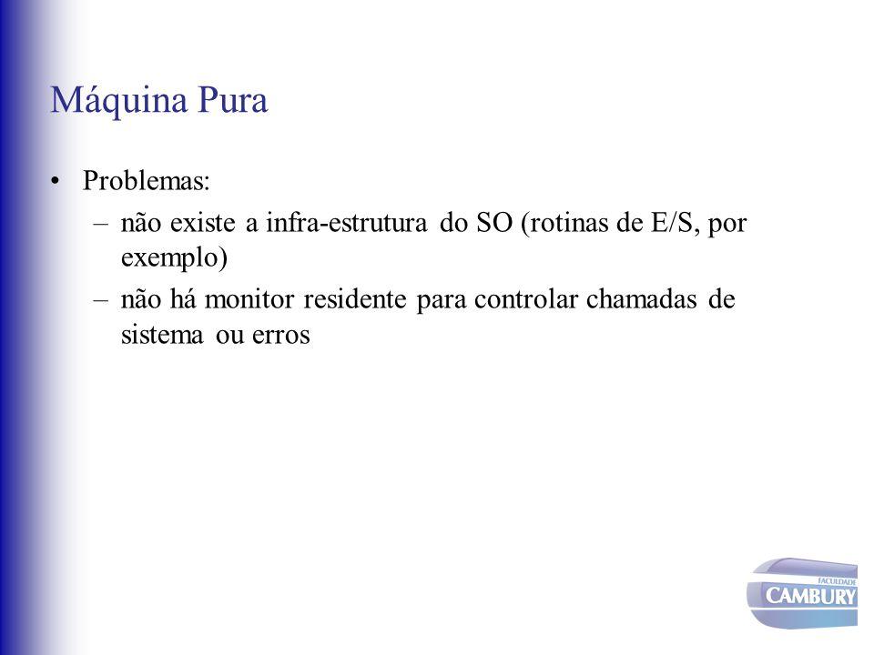 Máquina Pura Problemas: –não existe a infra-estrutura do SO (rotinas de E/S, por exemplo) –não há monitor residente para controlar chamadas de sistema
