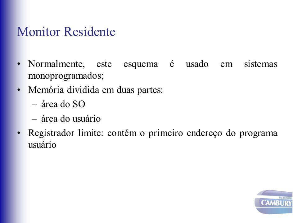 Monitor Residente Normalmente, este esquema é usado em sistemas monoprogramados; Memória dividida em duas partes: –área do SO –área do usuário Registr