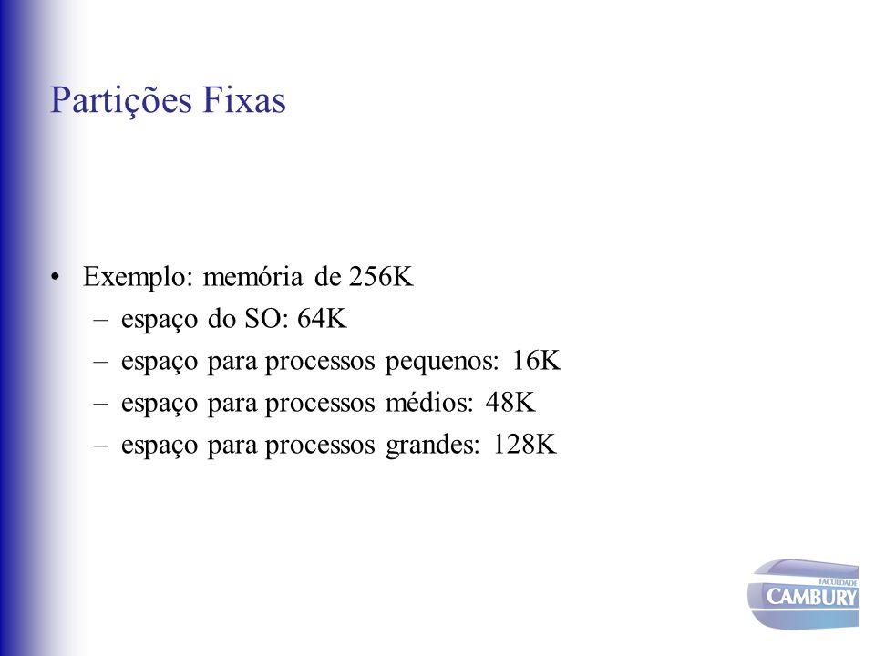 Partições Fixas Exemplo: memória de 256K –espaço do SO: 64K –espaço para processos pequenos: 16K –espaço para processos médios: 48K –espaço para proce