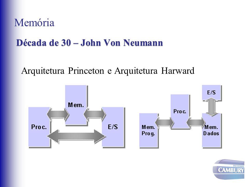 Memória Décadade 30 – John Von Neumann Década de 30 – John Von Neumann Arquitetura Princeton e Arquitetura Harward