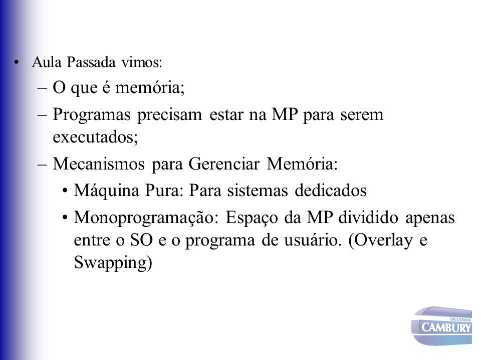 Aula Passada vimos: –O que é memória; –Programas precisam estar na MP para serem executados; –Mecanismos para Gerenciar Memória: Máquina Pura: Para si