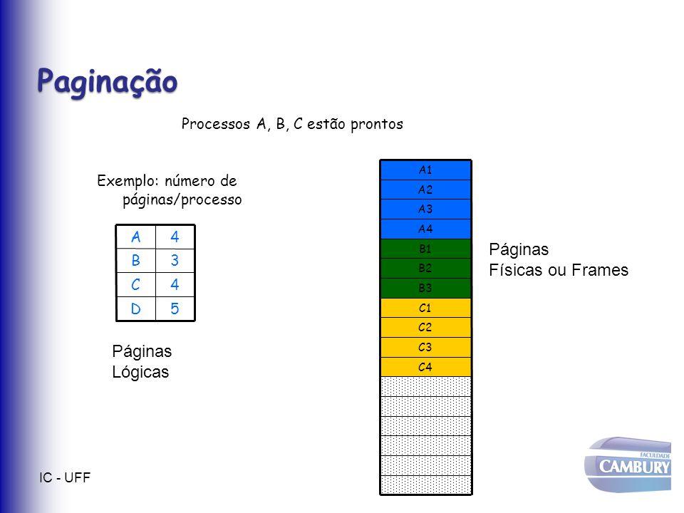 IC - UFF Paginação Exemplo: número de páginas/processo 5D 4C 3B 4A Processos A, B, C estão prontos C4 C3 C2 C1 B3 B2 B1 A4 A3 A2 A1 Páginas Lógicas Pá