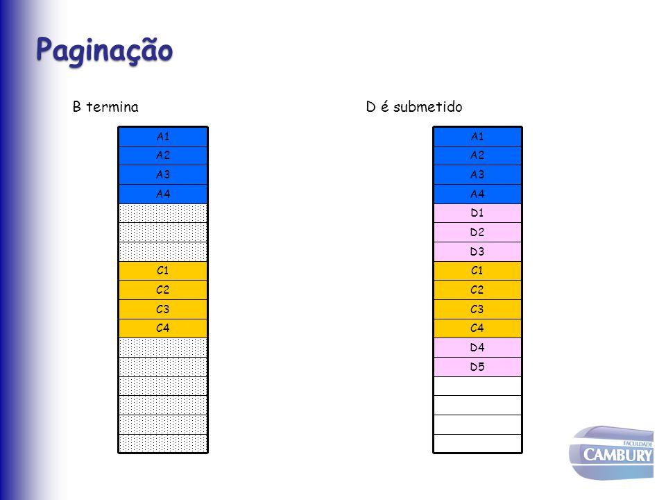 IC - UFF Paginação C4 C3 C2 C1 A4 A3 A2 A1 B terminaD é submetido D4 D5 C1 C2 C3 C4 A1 A2 A3 A4 D3 D2 D1