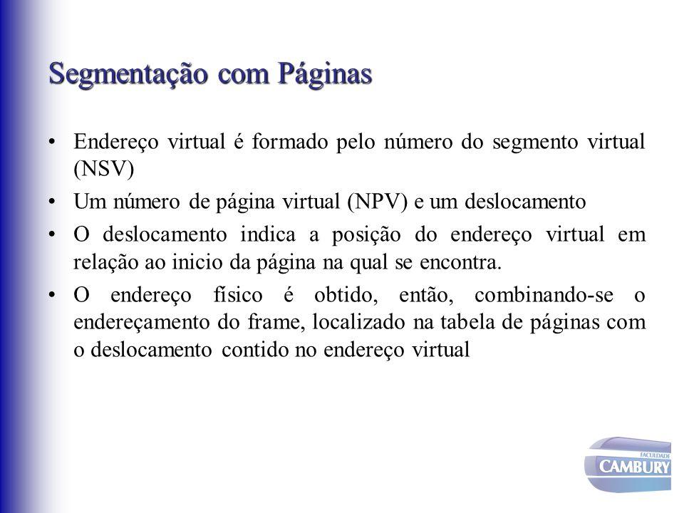 Segmentação com Páginas Endereço virtual é formado pelo número do segmento virtual (NSV) Um número de página virtual (NPV) e um deslocamento O desloca