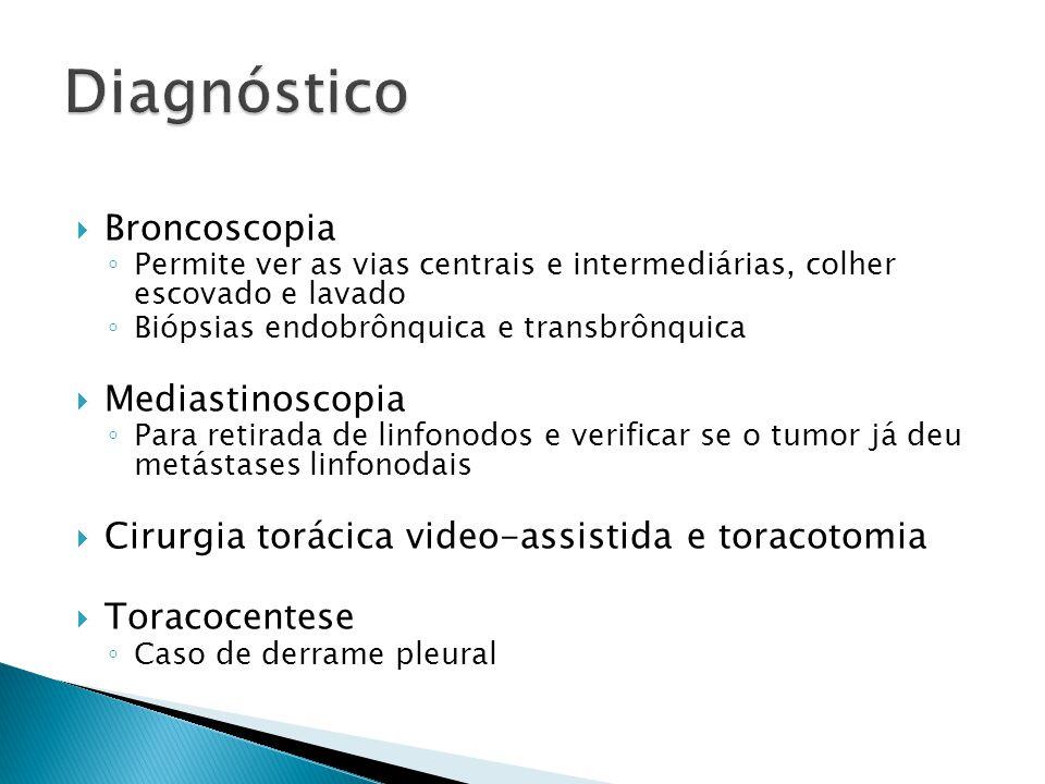 Broncoscopia Permite ver as vias centrais e intermediárias, colher escovado e lavado Biópsias endobrônquica e transbrônquica Mediastinoscopia Para ret