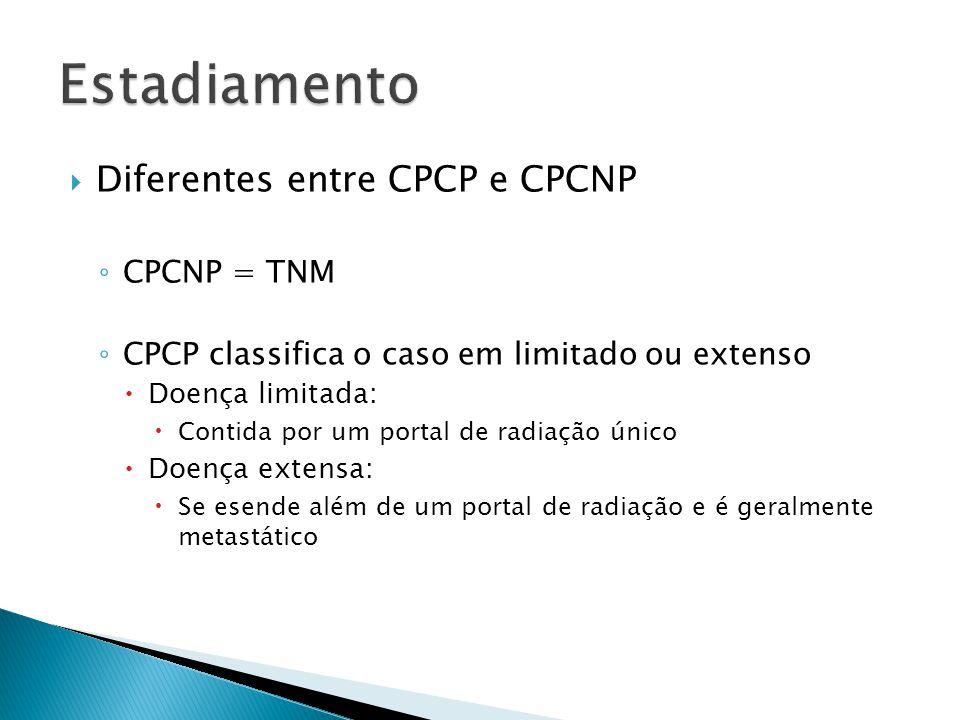 Diferentes entre CPCP e CPCNP CPCNP = TNM CPCP classifica o caso em limitado ou extenso Doença limitada: Contida por um portal de radiação único Doenç