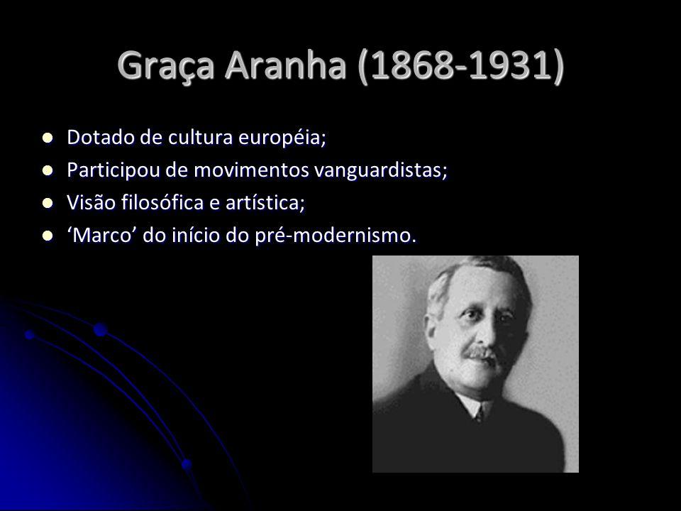 Graça Aranha (1868-1931) Dotado de cultura européia; Dotado de cultura européia; Participou de movimentos vanguardistas; Participou de movimentos vang