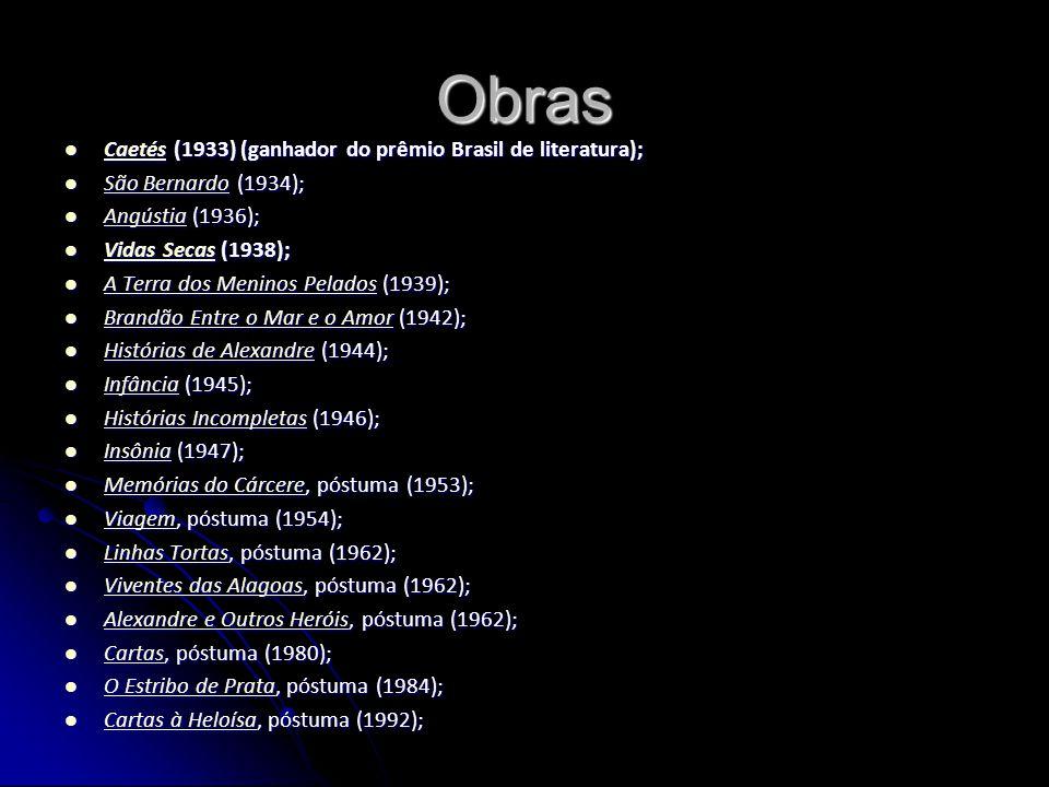 Obras Caetés (1933) (ganhador do prêmio Brasil de literatura); Caetés (1933) (ganhador do prêmio Brasil de literatura); Caetés São Bernardo (1934); Sã