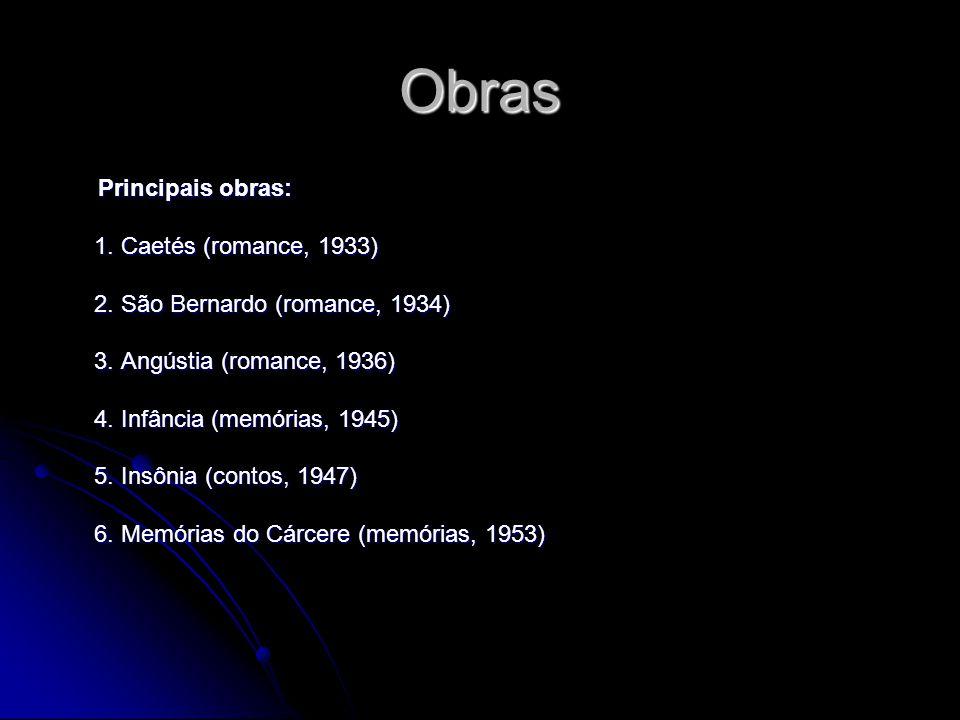 Obras Principais obras: 1. Caetés (romance, 1933) 2. São Bernardo (romance, 1934) 3. Angústia (romance, 1936) 4. Infância (memórias, 1945) 5. Insônia