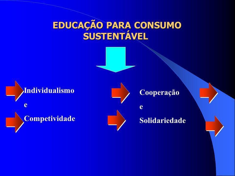 1 – EDUCAÇÃO PARA CONSUMO SUSTENTÁVEL Todo fazer pedagogico nasce de um sonho que emerge de uma necessidade de uma falta que nos impulsiona na busca d