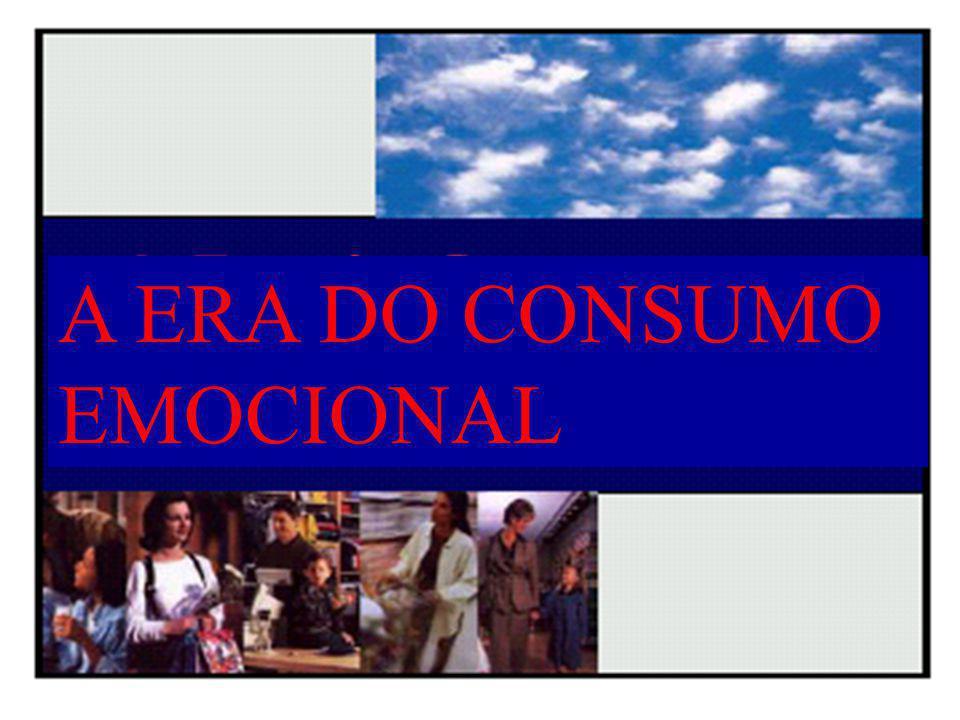 EDUCAÇÃO PARA CONSUMO SUSTENTÁVEL EDUCAÇÃO PARA CONSUMO SUSTENTÁVEL Individualismo e Competividade Cooperação e Solidariedade