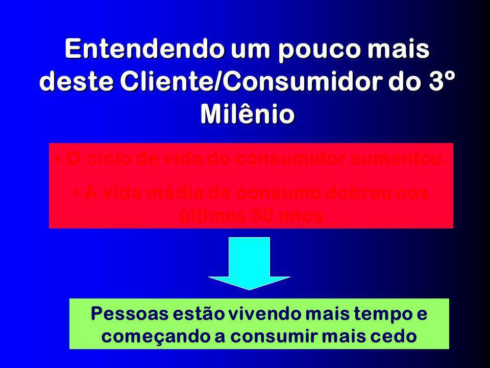 Objetivo Fidelização Cliente é aquele que já nos escolheu! Portanto, não podemos perdê-lo e cada vez mais necessitamos entendê-lo.