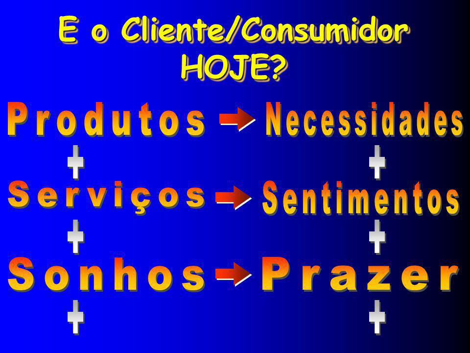 Portanto, o século XXI caracteriza-se como a era do consumidor O centro e a razão de todas as estratégias empresariais.