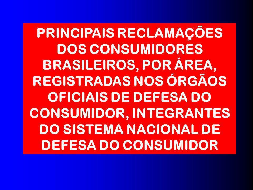 A INTRODUÇÃO DO CPDC ESTIMULOU ò NOVA CONSCIÊNCIA DO CONSUMIDOR NO MERCADO ò SURGIMENTO DE ENTIDADES DE DEFESA DO CONSUMIDOR ò SURGIMENTO DE SERVIÇOS