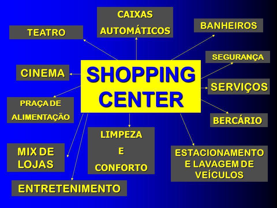 QUAL O LOCAL QUE O CONSUMIDOR BRASILEIRO ESCOLHEU COMO IDEAL?