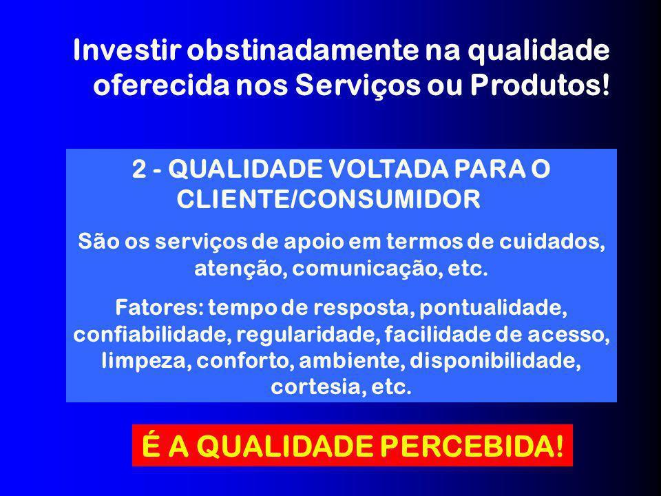Investir obstinadamente na qualidade oferecida nos Serviços ou Produtos! 1 - QUALIDADE DOS SERVIÇOS/PRODUTOS Refere-se à qualidade do que está sendo v