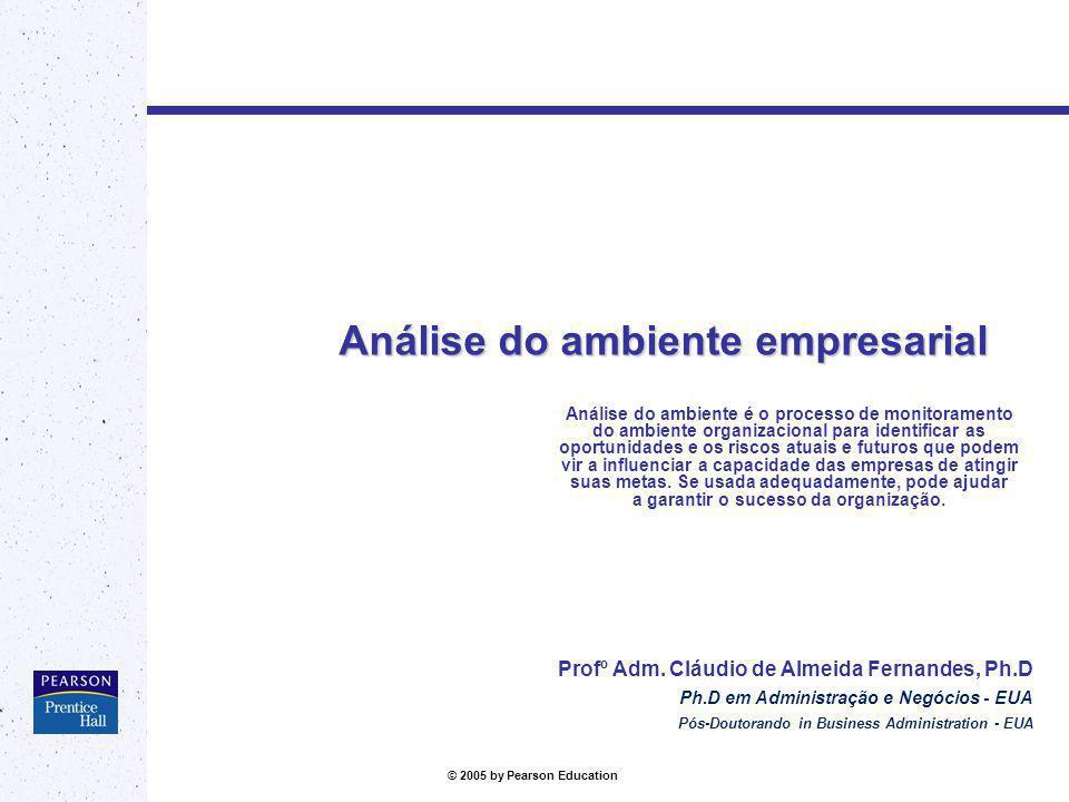 © 2005 by Pearson Education Análise do ambiente empresarial Análise do ambiente é o processo de monitoramento do ambiente organizacional para identifi