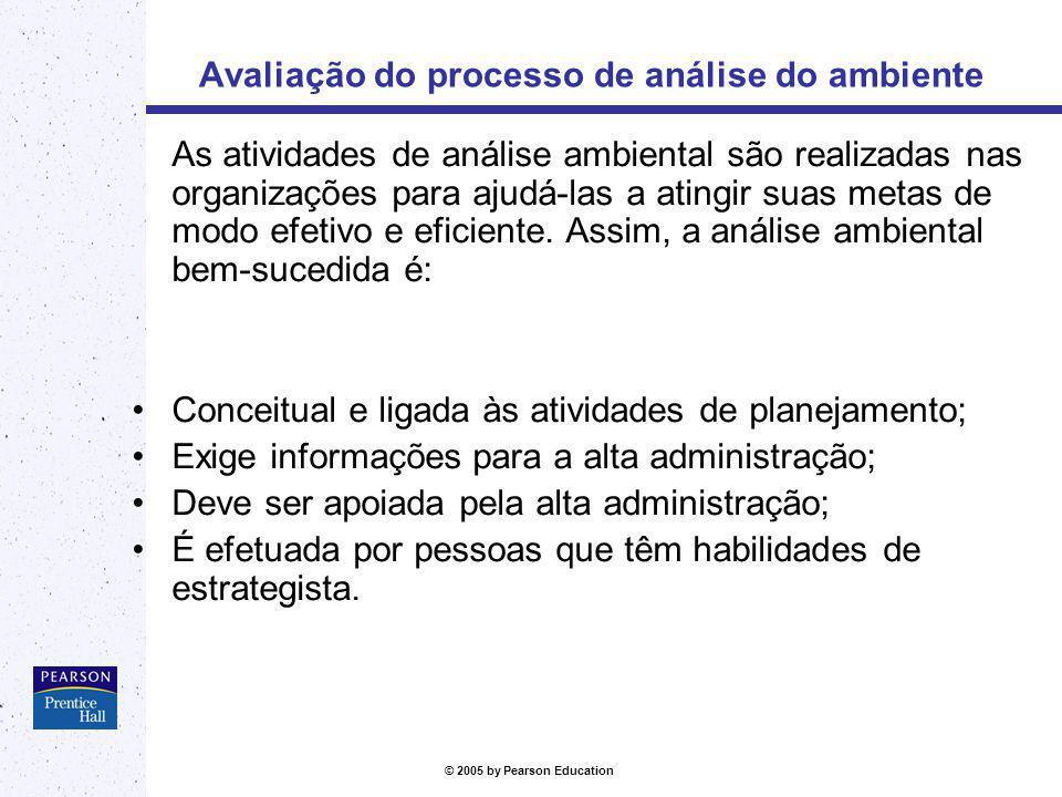 © 2005 by Pearson Education Avaliação do processo de análise do ambiente As atividades de análise ambiental são realizadas nas organizações para ajudá