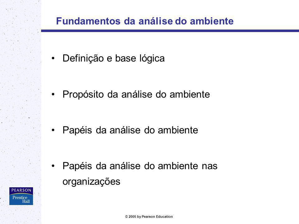 © 2005 by Pearson Education Fundamentos da análise do ambiente Definição e base lógica Propósito da análise do ambiente Papéis da análise do ambiente