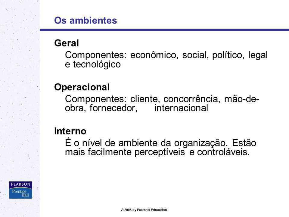 © 2005 by Pearson Education Comunicação A arte de comunicar-se: EU LEVO OU EU DEIXO? Diz a lenda que Rui Barbosa, ao chegar em casa, ouviu um barulho estranho vindo do seu quintal.