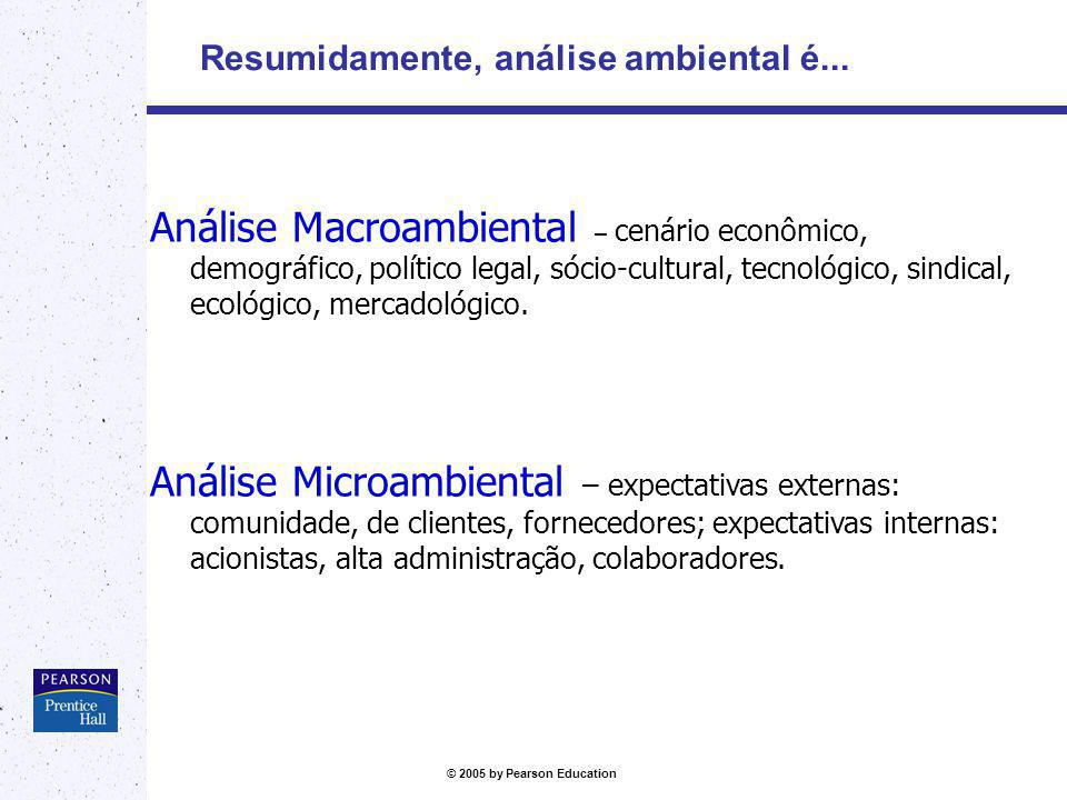 © 2005 by Pearson Education Resumidamente, análise ambiental é...