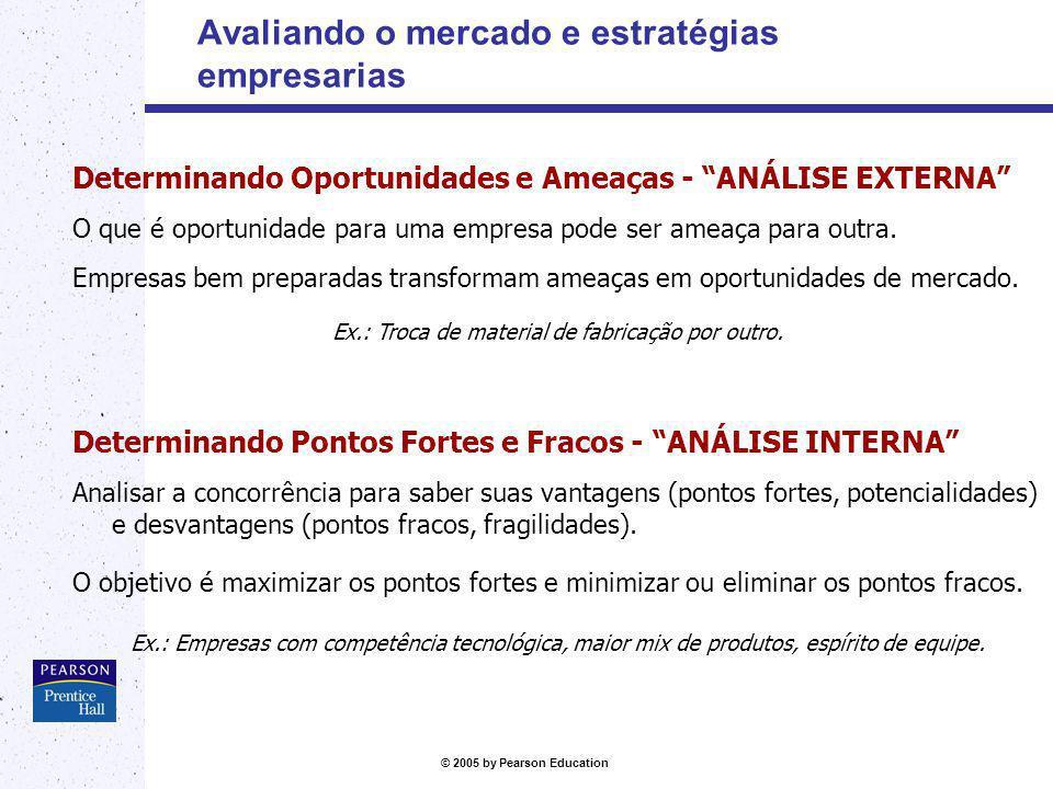 © 2005 by Pearson Education Avaliando o mercado e estratégias empresarias Determinando Oportunidades e Ameaças - ANÁLISE EXTERNA O que é oportunidade