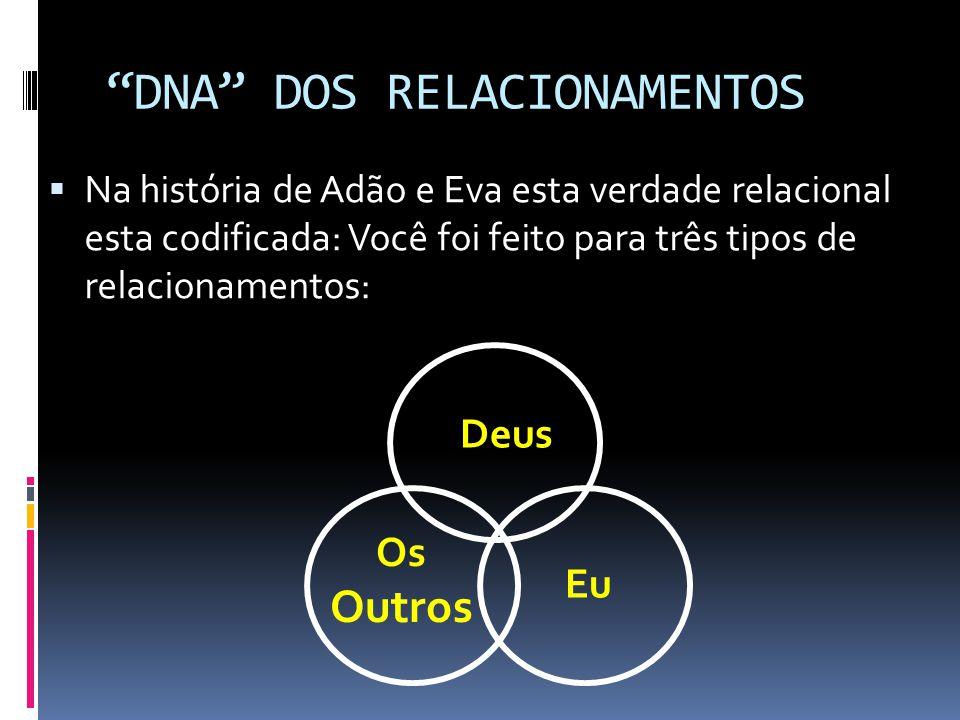 DNA DOS RELACIONAMENTOS Na história de Adão e Eva esta verdade relacional esta codificada: Você foi feito para três tipos de relacionamentos: Deus Os Outros Eu