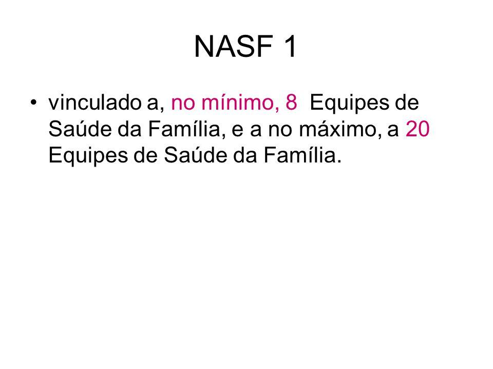 NASF 1 vinculado a, no mínimo, 8 Equipes de Saúde da Família, e a no máximo, a 20 Equipes de Saúde da Família.