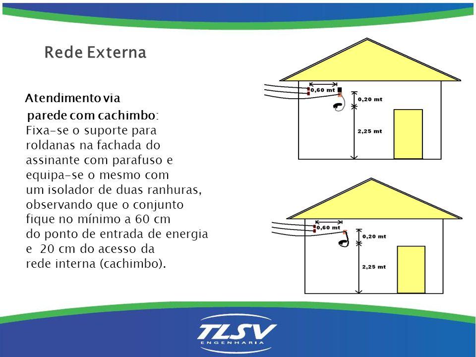 Atendimento via parede com cachimbo: Fixa-se o suporte para roldanas na fachada do assinante com parafuso e equipa-se o mesmo com um isolador de duas