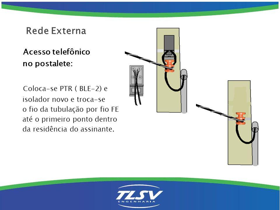 Acesso telefônico no postalete: Coloca-se PTR ( BLE-2) e isolador novo e troca-se o fio da tubulação por fio FE até o primeiro ponto dentro da residên