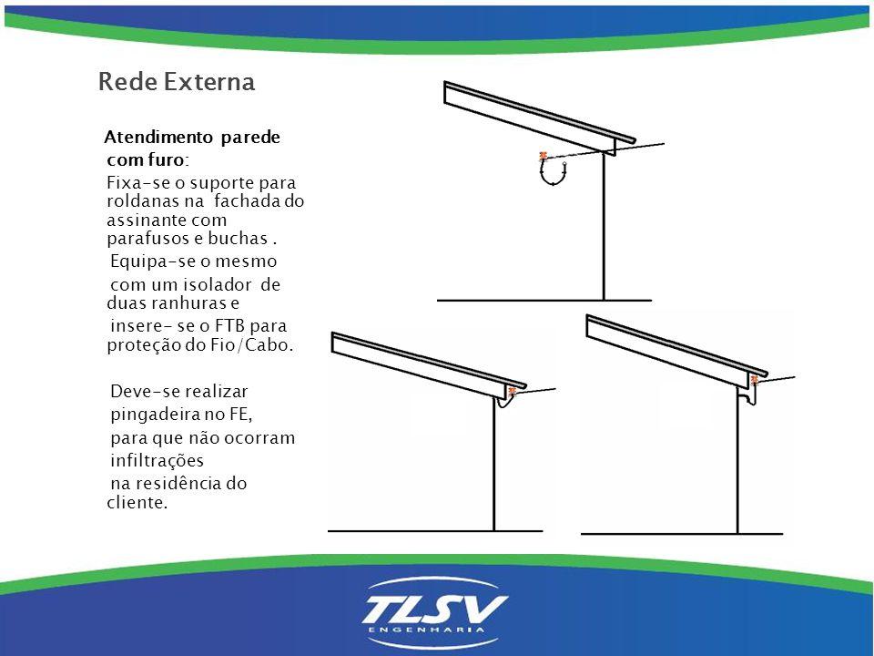 Atendimento parede com furo: Fixa-se o suporte para roldanas na fachada do assinante com parafusos e buchas. Equipa-se o mesmo com um isolador de duas