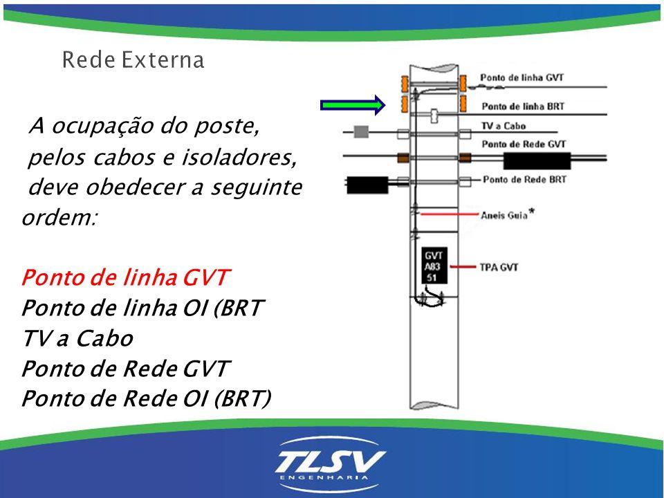 A ocupação do poste, pelos cabos e isoladores, deve obedecer a seguinte ordem: Ponto de linha GVT Ponto de linha OI (BRT TV a Cabo Ponto de Rede GVT P
