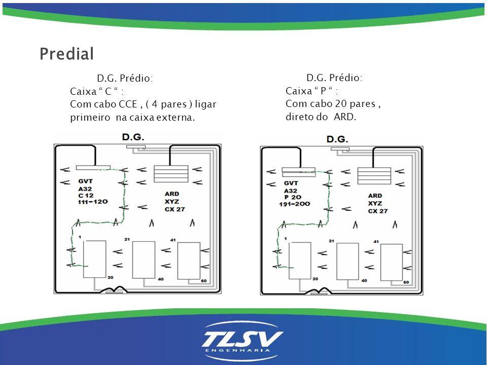 D.G. Prédio: Caixa C : Com cabo CCE, ( 4 pares ) ligar primeiro na caixa externa. Predial D.G. Prédio: Caixa P : Com cabo 20 pares, direto do ARD.