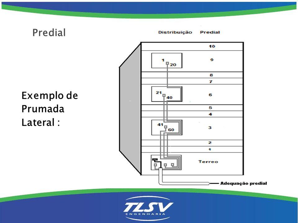Exemplo de Prumada Lateral : Predial