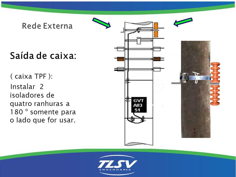 Saída de caixa: ( caixa TPF ): Instalar 2 isoladores de quatro ranhuras a 180 º somente para o lado que for usar. Rede Externa