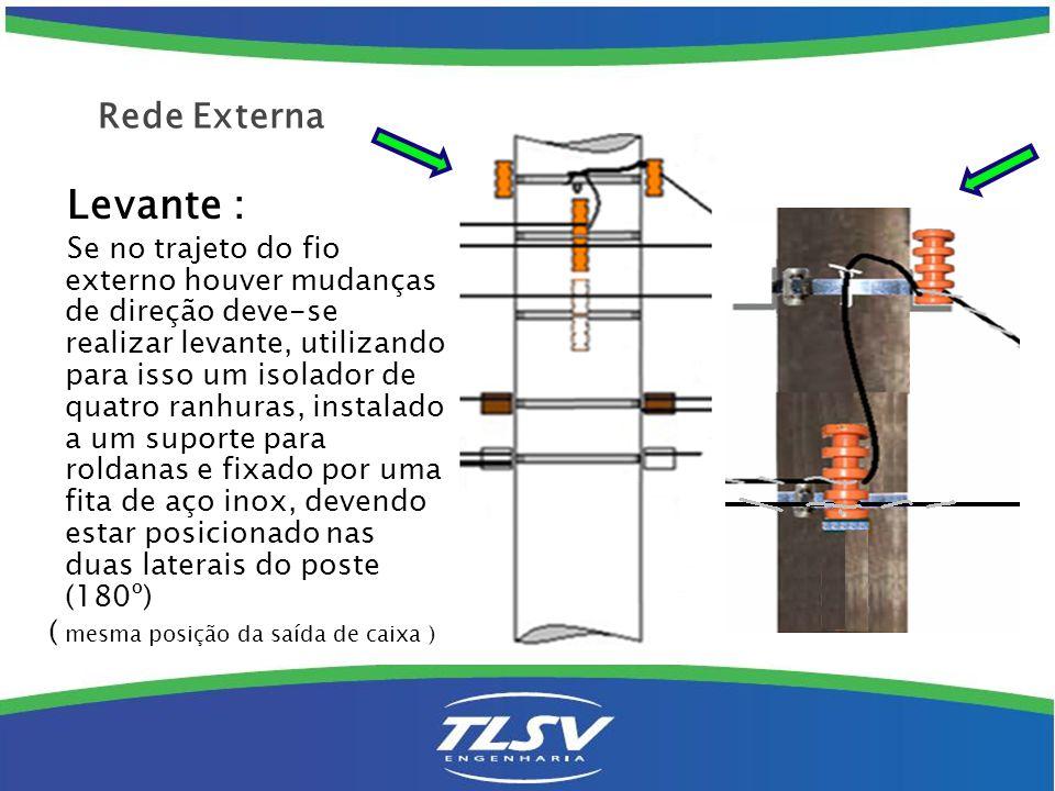 Levante : Se no trajeto do fio externo houver mudanças de direção deve-se realizar levante, utilizando para isso um isolador de quatro ranhuras, insta