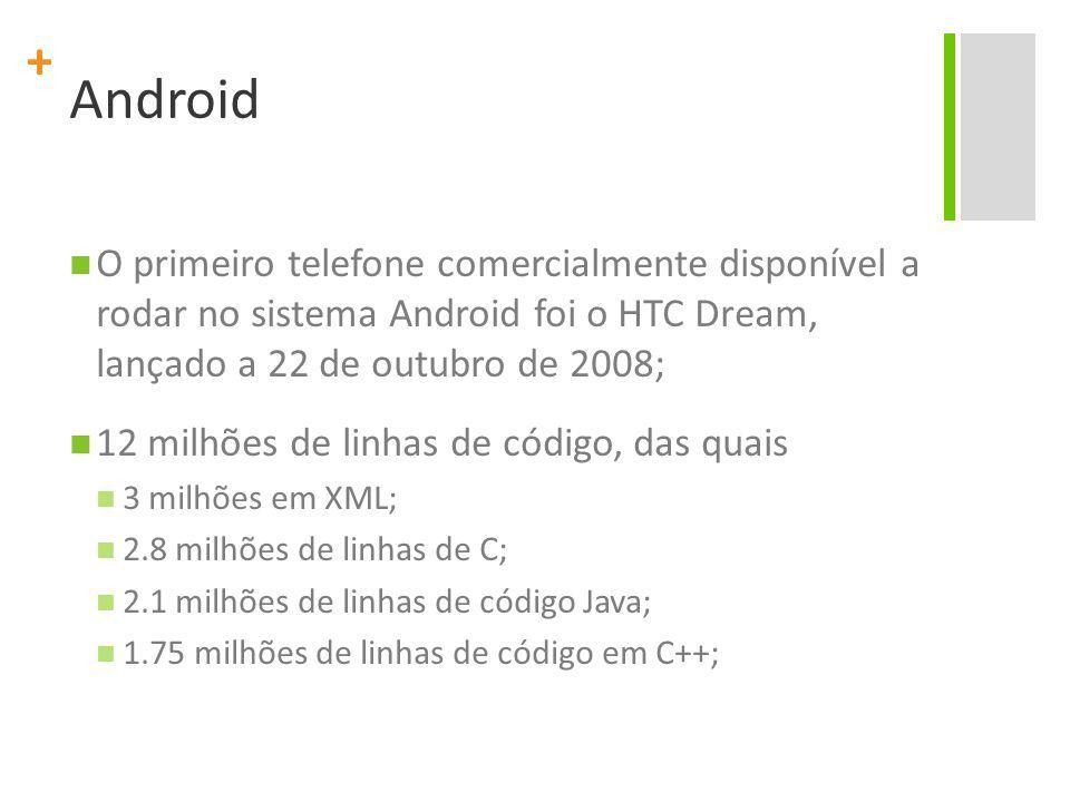 + Android O primeiro telefone comercialmente disponível a rodar no sistema Android foi o HTC Dream, lançado a 22 de outubro de 2008; 12 milhões de lin