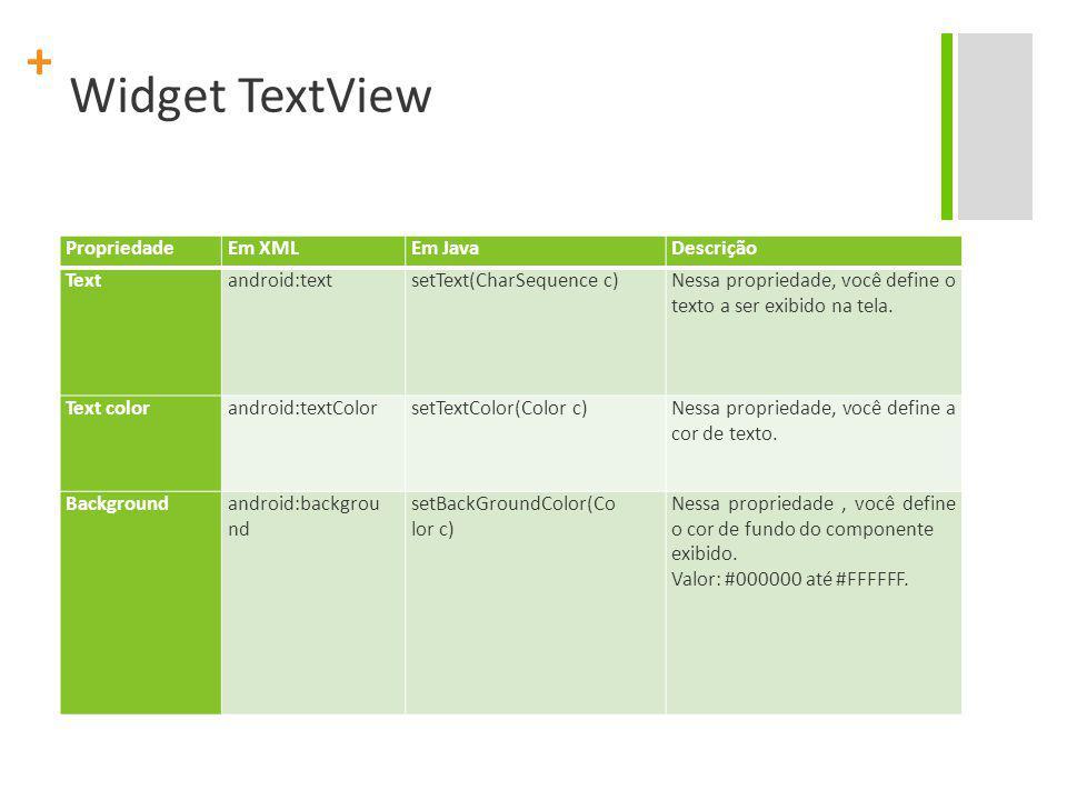+ Widget TextView PropriedadeEm XMLEm JavaDescrição Text android:text setText(CharSequence c) Nessa propriedade, você define o texto a ser exibido na tela.