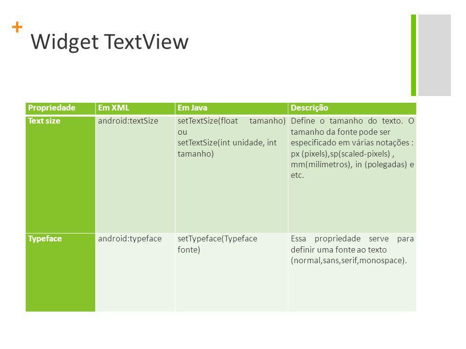 + Widget TextView PropriedadeEm XMLEm JavaDescrição Text size android:textSize setTextSize(float tamanho) ou setTextSize(int unidade, int tamanho) Def