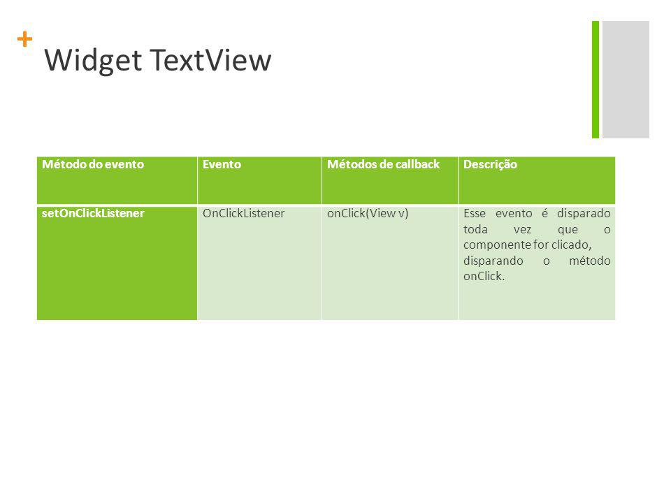 + Widget TextView Método do evento EventoMétodos de callback Descrição setOnClickListener OnClickListener onClick(View v) Esse evento é disparado toda