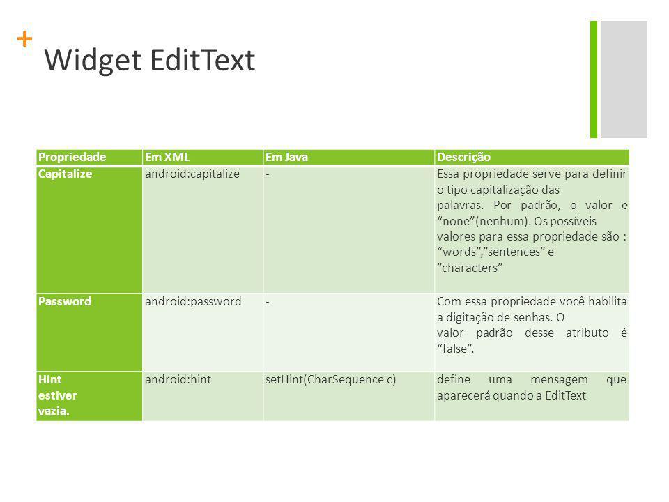 + Widget EditText PropriedadeEm XMLEm JavaDescrição Capitalize android:capitalize-Essa propriedade serve para definir o tipo capitalização das palavra