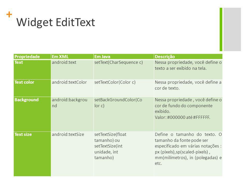 + Widget EditText PropriedadeEm XMLEm JavaDescrição Text android:text setText(CharSequence c) Nessa propriedade, você define o texto a ser exibido na tela.