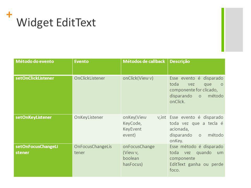 + Widget EditText Método do evento EventoMétodos de callback Descrição setOnClickListener OnClickListener onClick(View v) Esse evento é disparado toda vez que o componente for clicado, disparando o método onClick.