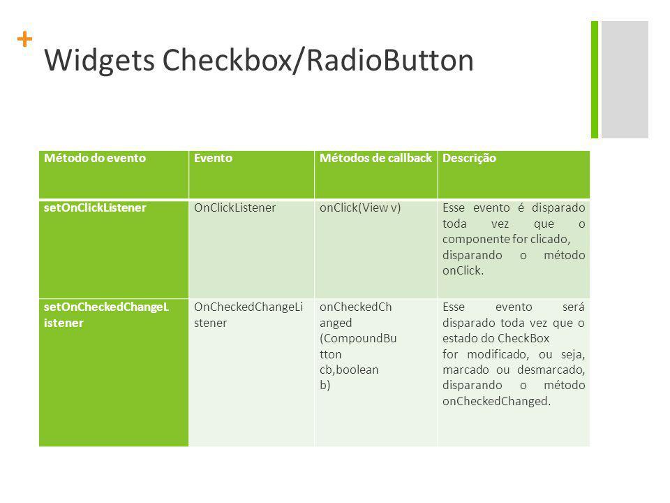 + Widgets Checkbox/RadioButton Método do evento EventoMétodos de callback Descrição setOnClickListener OnClickListener onClick(View v) Esse evento é disparado toda vez que o componente for clicado, disparando o método onClick.