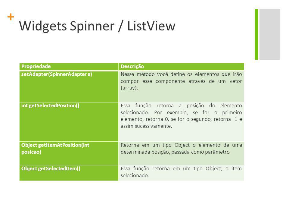 + Widgets Spinner / ListView PropriedadeDescrição setAdapter(SpinnerAdapter a) Nesse método você define os elementos que irão compor esse componente a